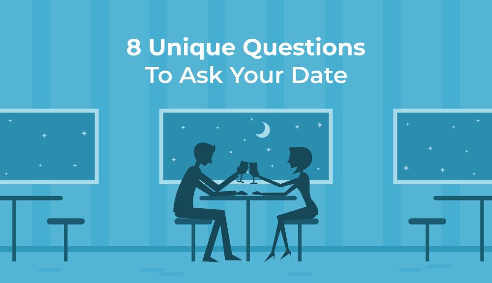 Questions to ask someone your dating