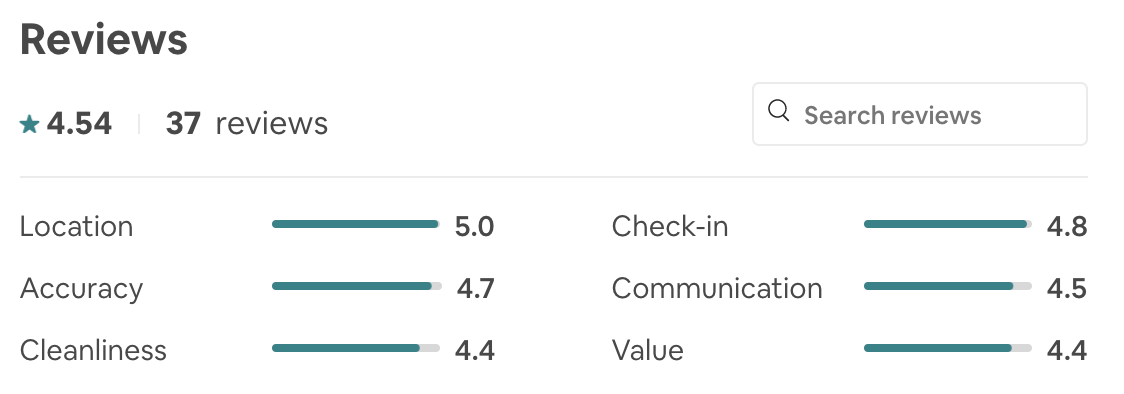 Airbnb category ratings