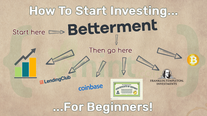 how to invest for beginners